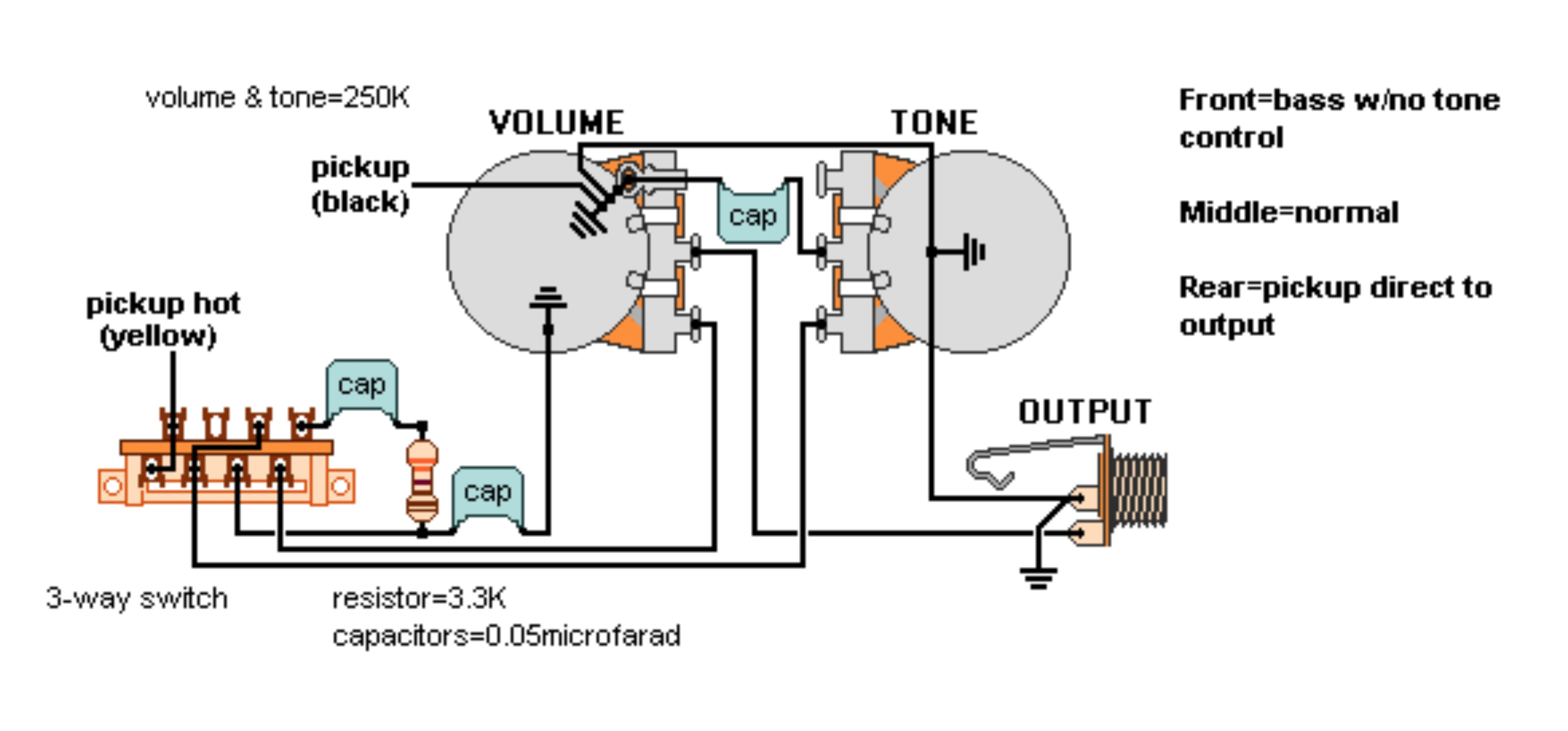 edited to add this is the diagram i used p 3 is not straight to output  esquire wiring question from output jack ...