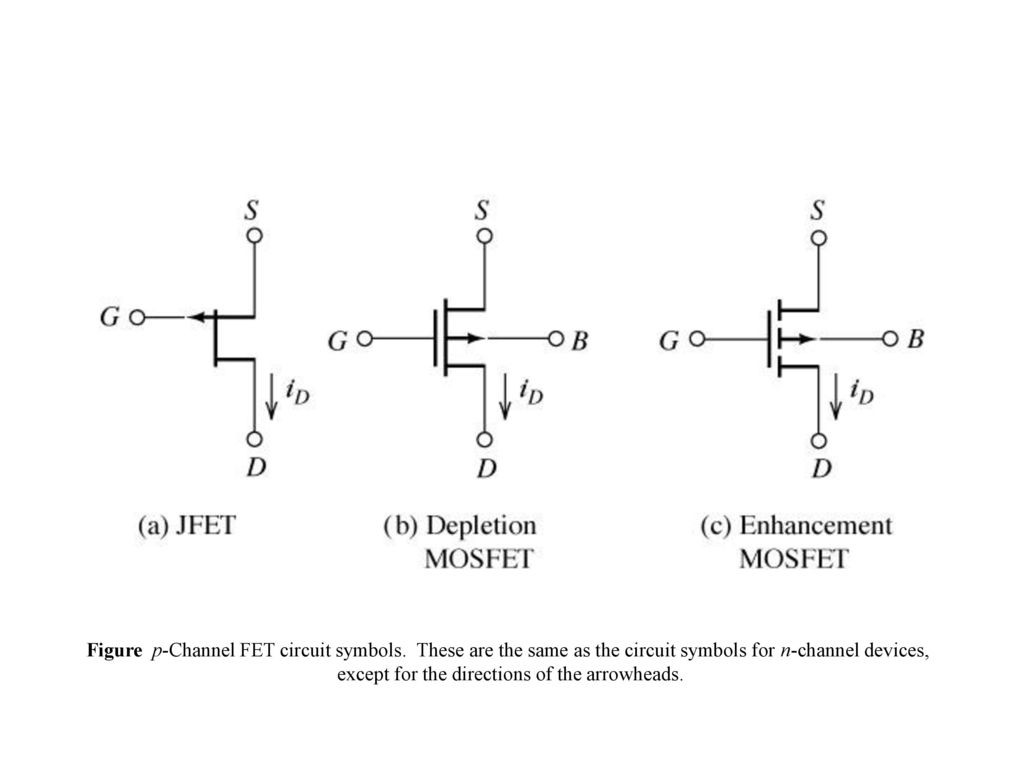 58 except for the directions of the arrowheads Figure p Channel FET circuit