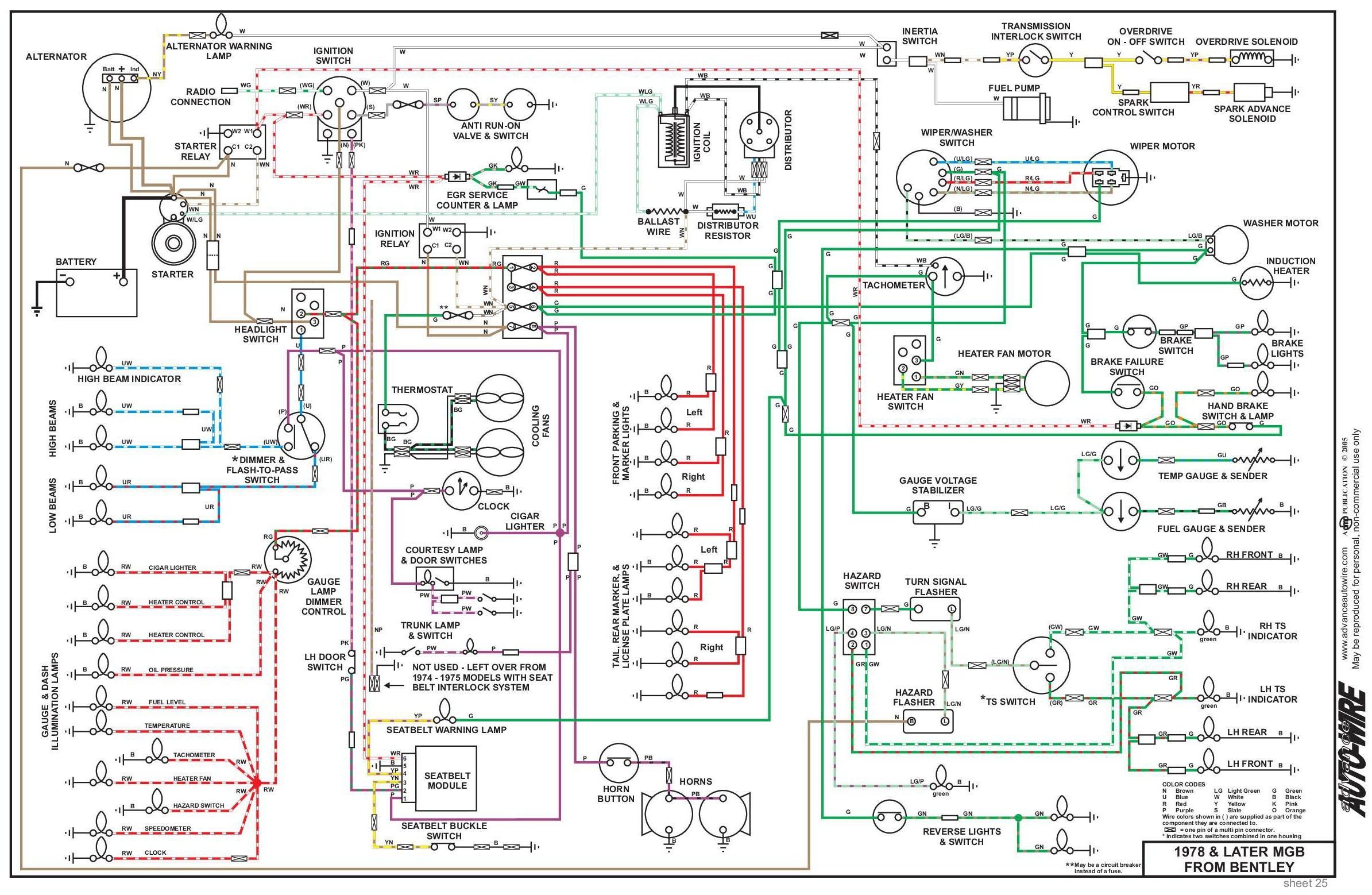 1976 mgb wiring diagram od wire center u2022 rh 144 202 77 77 Chevy 2 8L Engine Chevy 2 8L Engine