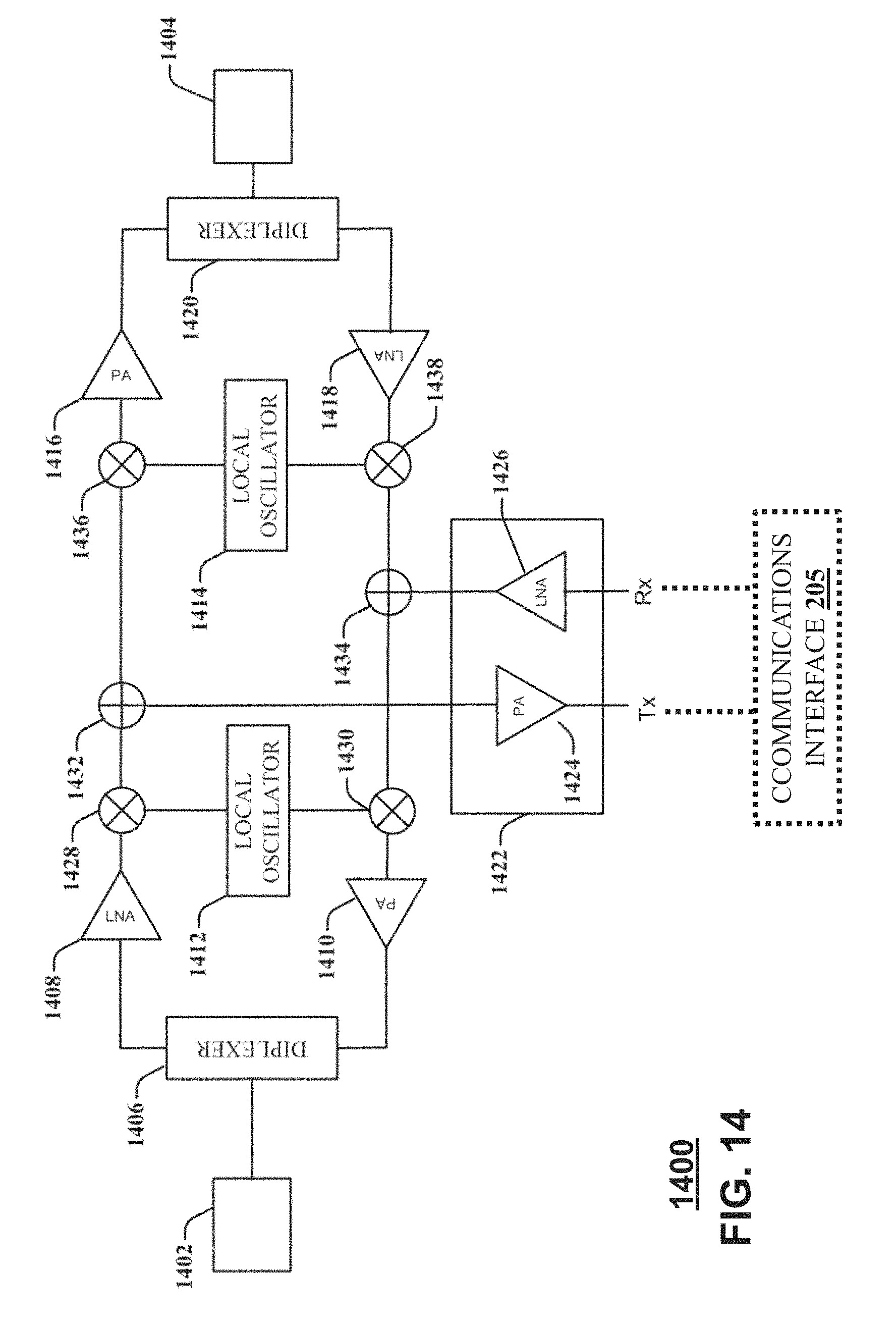 US B2 Method and apparatus for munications management in a neighborhood network Google Patents