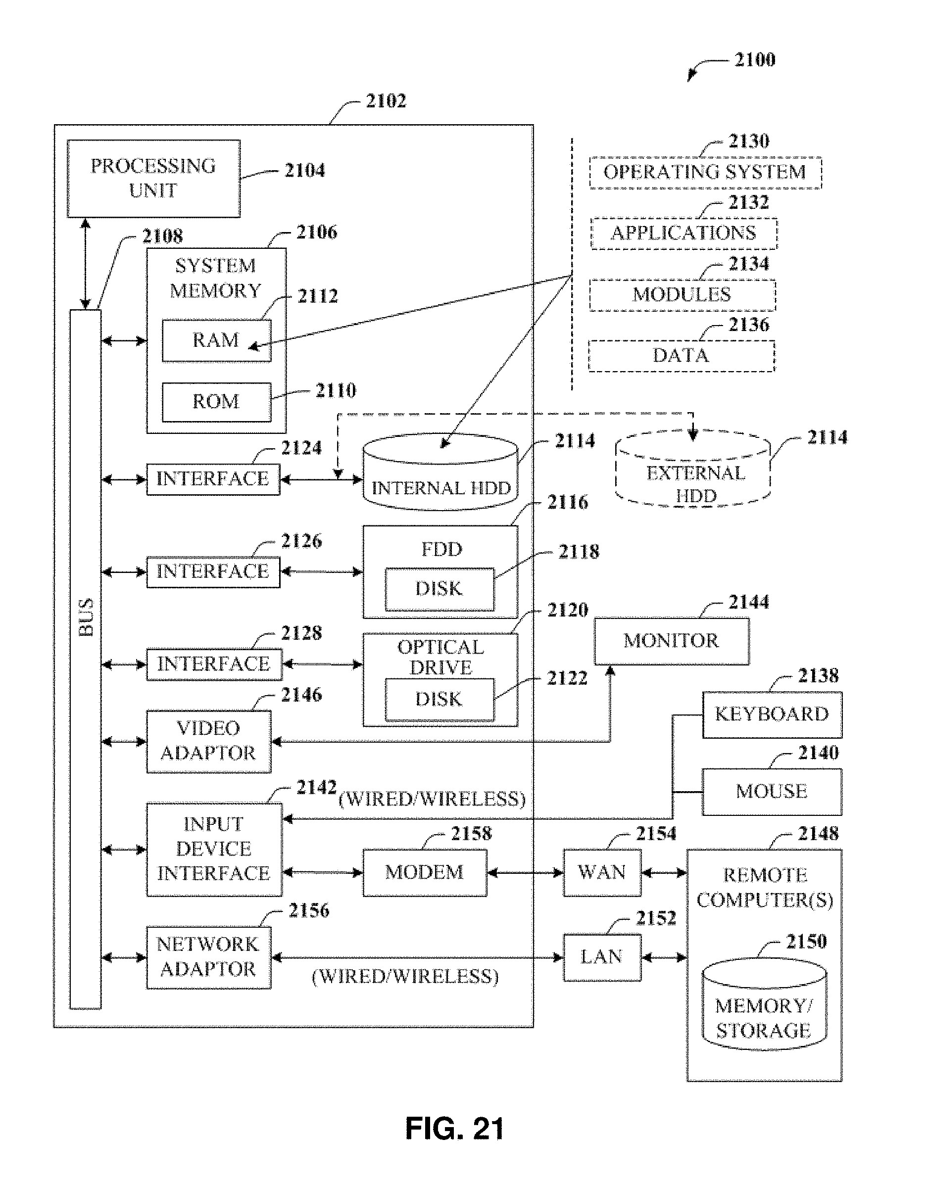 US B2 Apparatus for controlling operations of a munication device and methods thereof Google Patents
