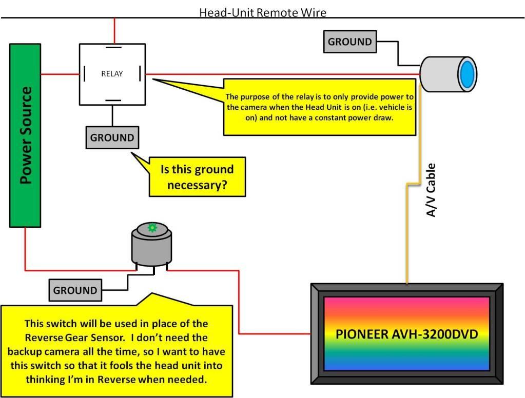 pioneer reverse camera wiring diagram license plate backup camera rh maerkang org