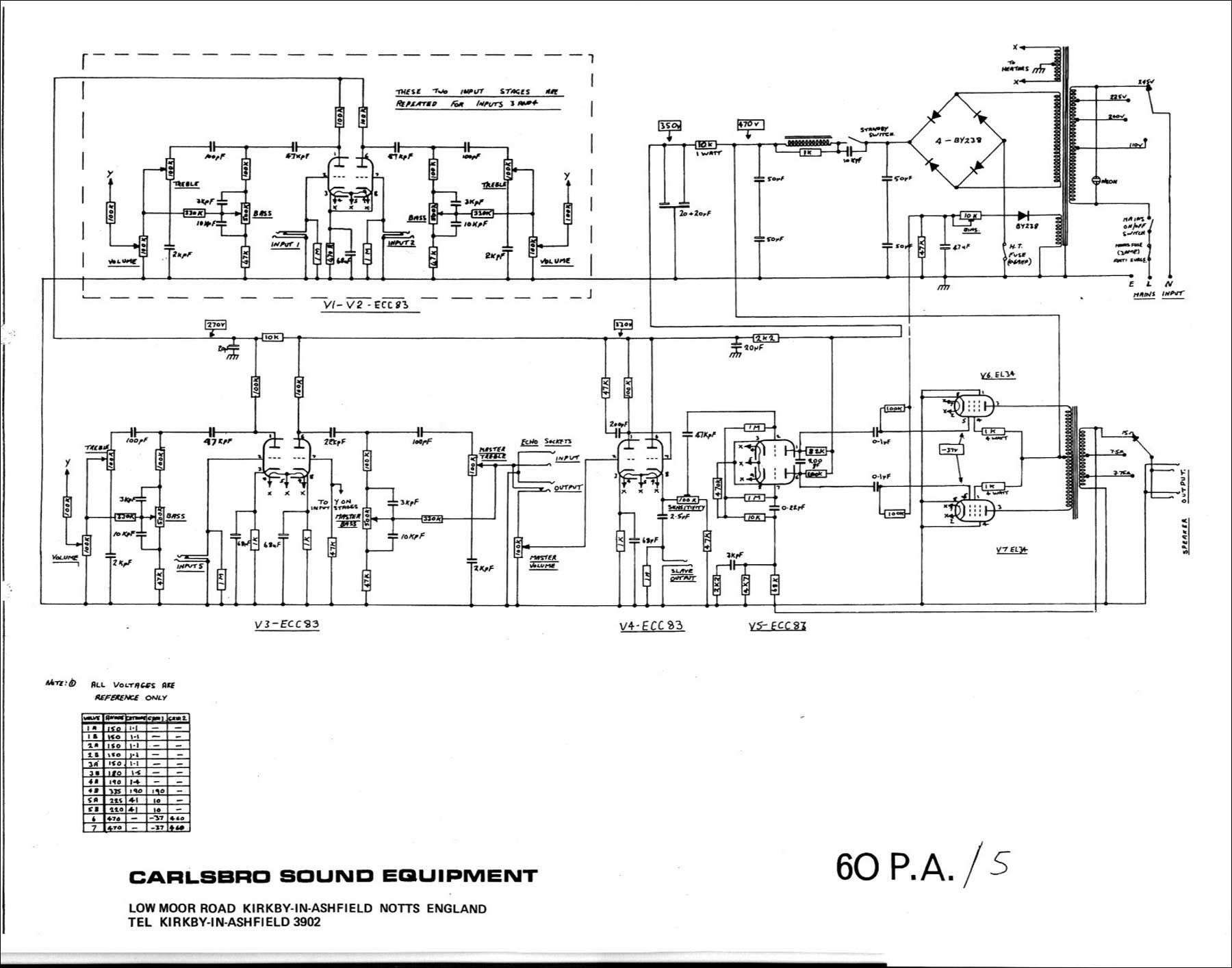 Peavey Wiring Diagrams Free Diagram For You Bass T 40 B Schematics Rh 14 1 Schlaglicht Regional De Wolfgang