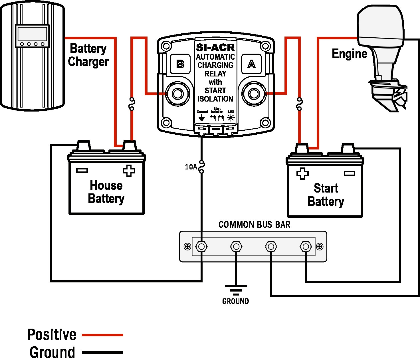 Perko Dual Battery Switch Wiring Diagram Free Within Beauteous