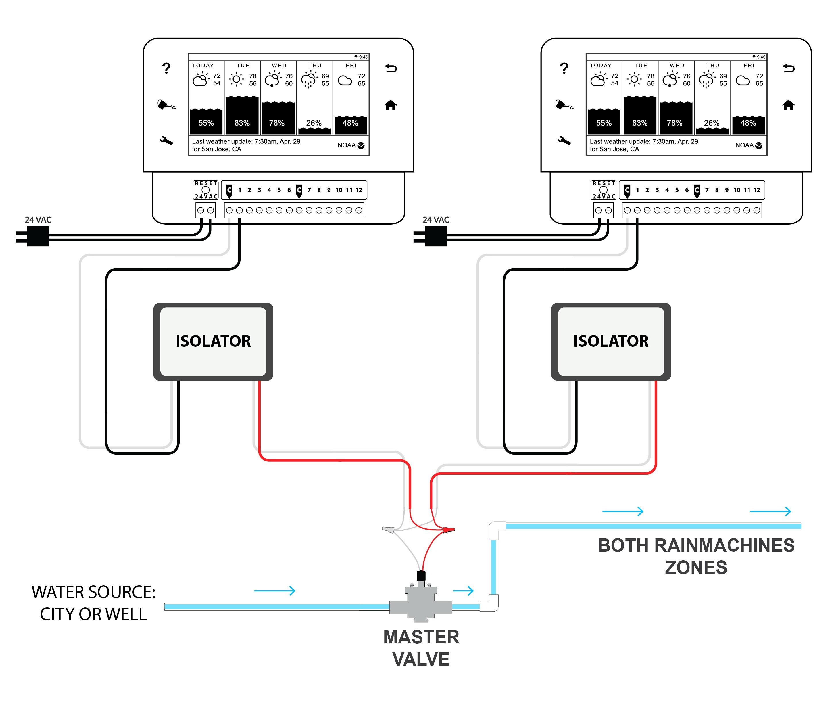 Perko Battery Selector Switch Wiring Diagram Kawasaki Ignition Fine que