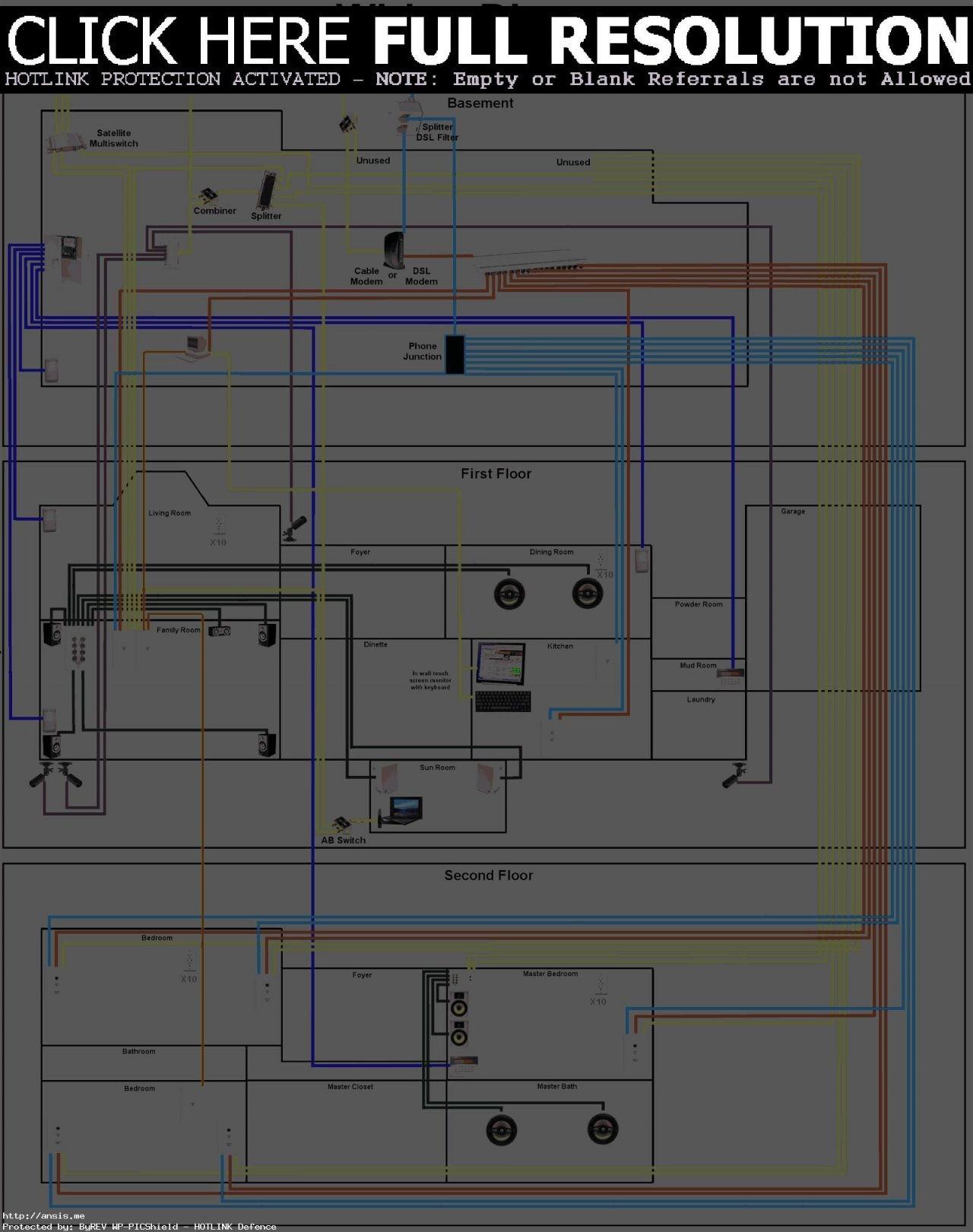 Adsl Wiring Diagram Australia Refrence Dsl Phone Jack Wiring Diagram