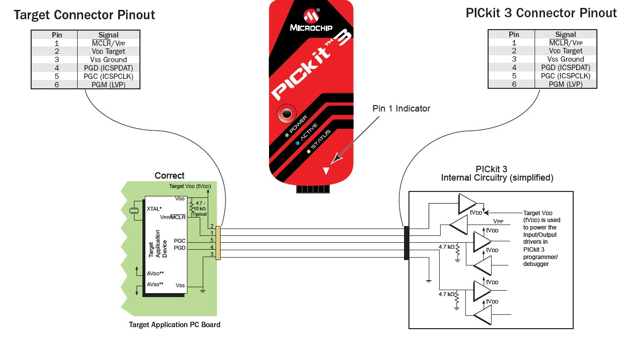 Pickit 3 Programmer Microchip PICKIT 3 ICD PIC DSPIC USB Clone for Sale