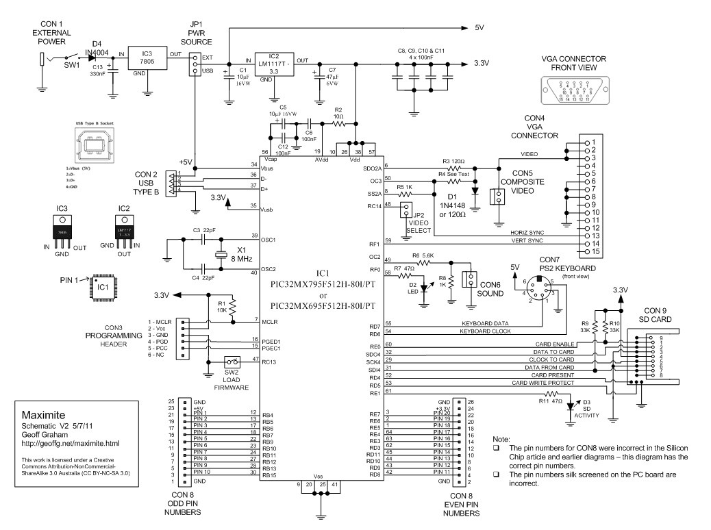 You can use one of two variants of the PIC32 chip in this circuit either the PIC32MX795F512H 80I PT or the PIC32MX695F512H 80I PT don t you love that part