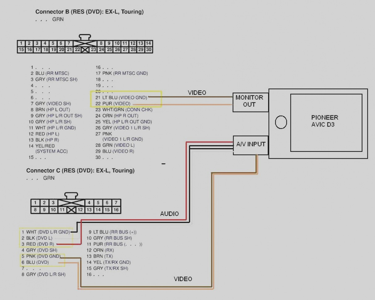 Pioneer Avh P4000dvd Wiring Diagram Color - Data Wiring Diagrams •