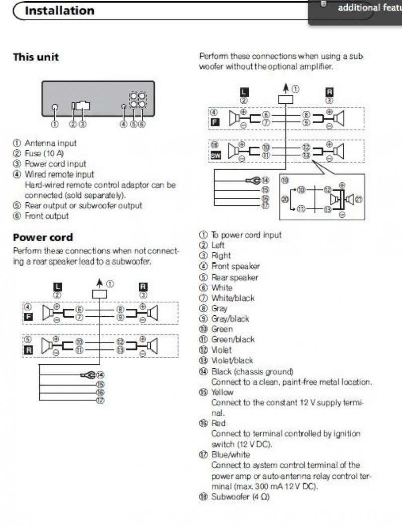 Creative Pioneer Deh 4300Ub Wiring Diagram Great And