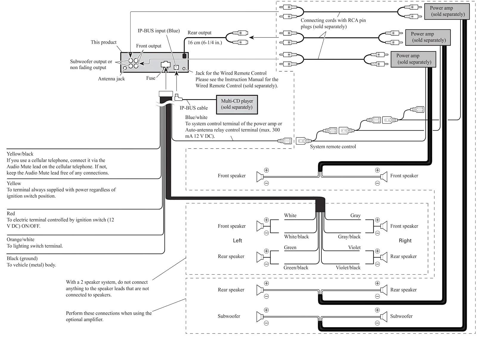 pioneer deh wiring diagram moreover pioneer deh p3600 wiring diagram rh inspeere co Pioneer Audio Wiring