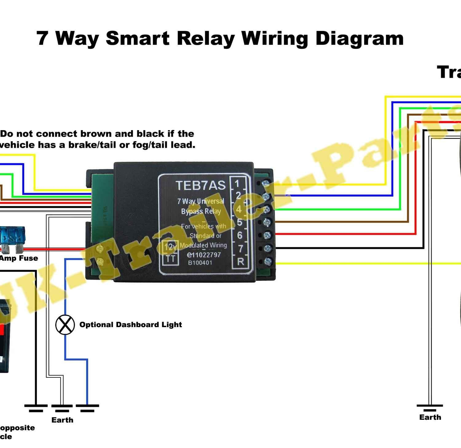 Old Fashioned Stunning How To Do A Diagram Frieze Simple Wiring