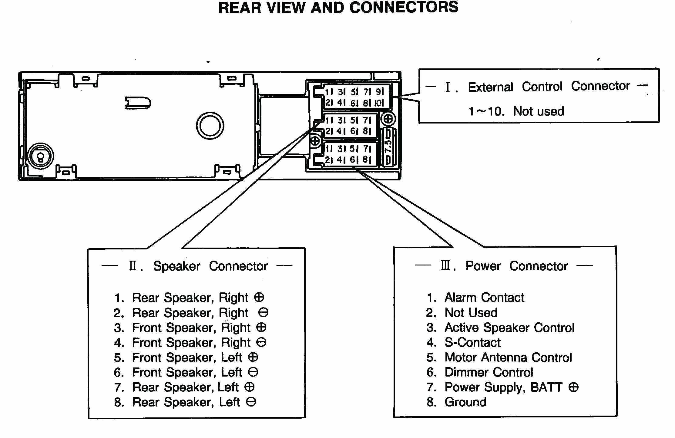 Pioneer Dxt X4869bt Wiring Diagram Best Pioneer Dxt X4869bt Wiring Diagram New Surprising Pioneer Dxt