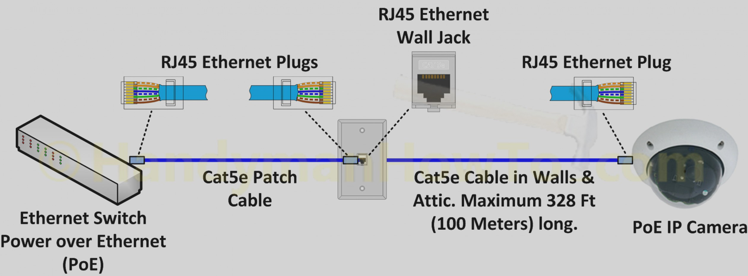 Cat5e Wiring Diagram For Nvr - Wiring Diagrams Value on network cable wiring diagram, network data wiring diagram, network switch wiring diagram, network server wiring diagram, network routers diagram,