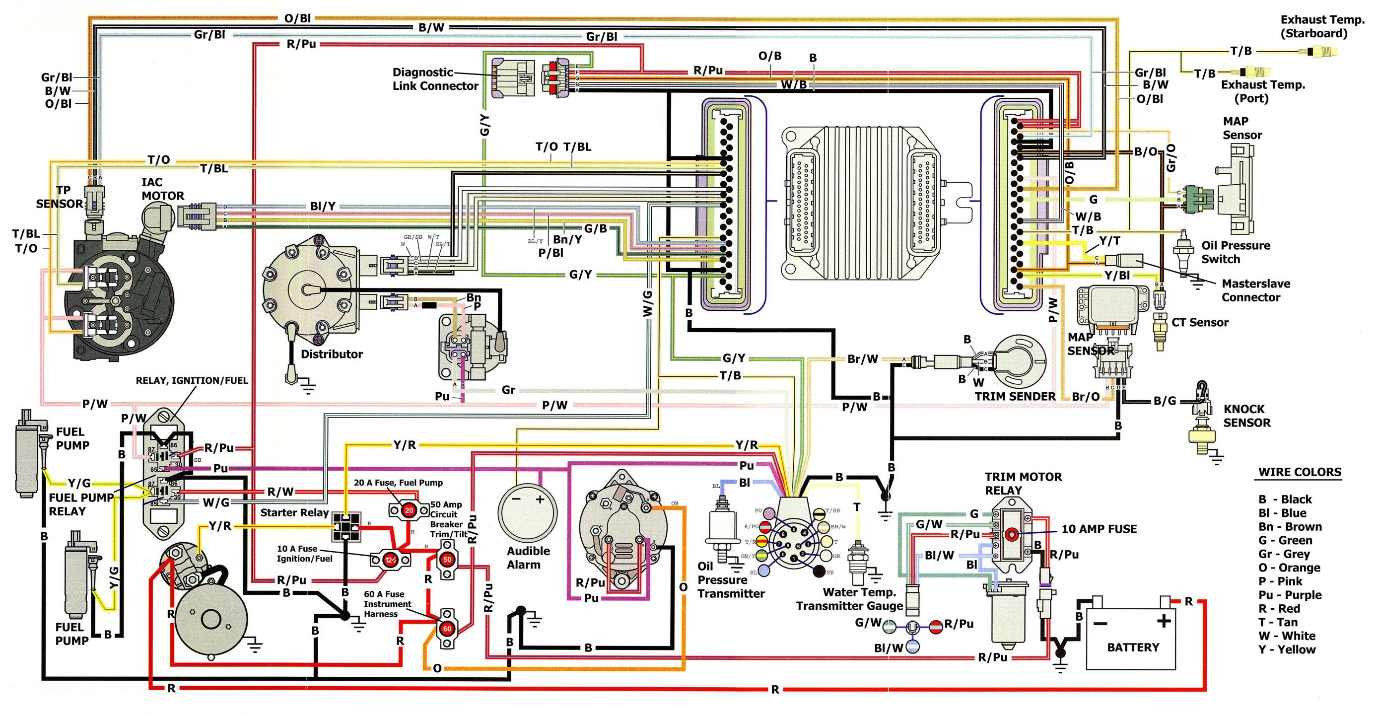Boat Wiring Diagram Unique Charming Pontoon Electrical
