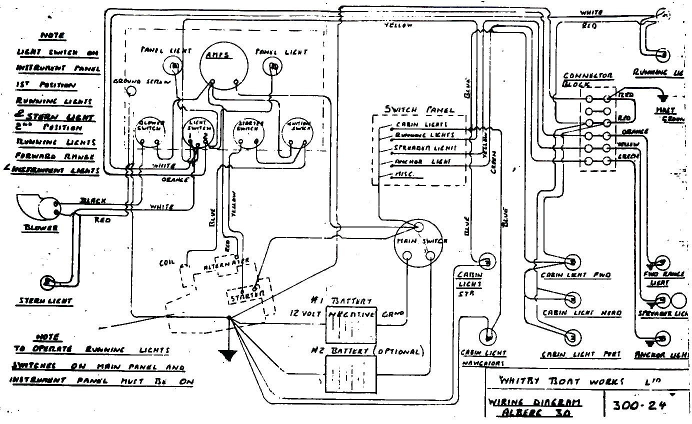 Pontoon Boat Wiring Diagram Schematic Technical Info Electrical Fuel
