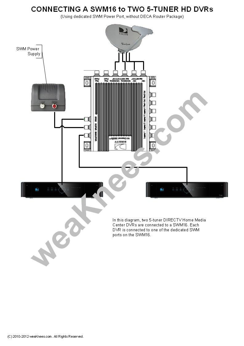 Wiring a SWM16 with 2 Genie HMC