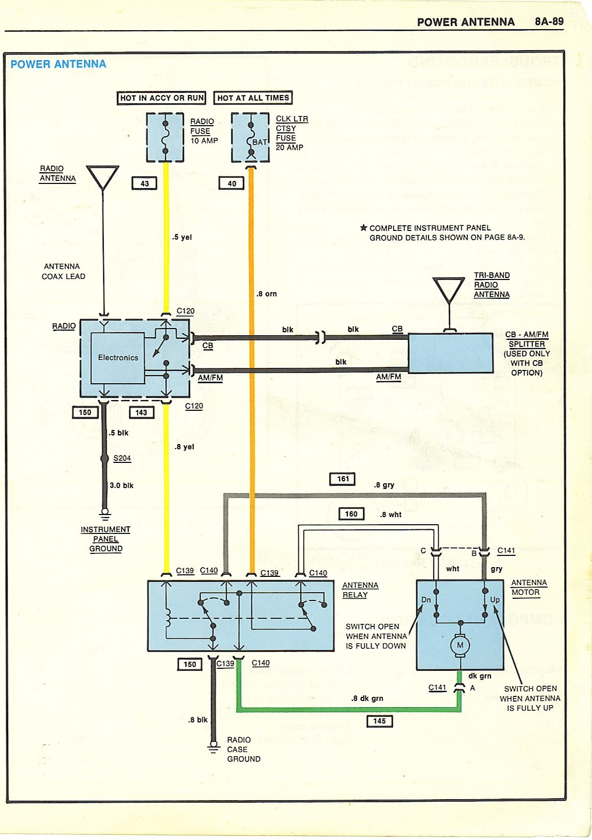 Diagram For 1998 Honda Civic On Harada Power Antenna Wiring 1986 Camaro Toyota Wire Center U2022 Rh Bigshopgo Pw