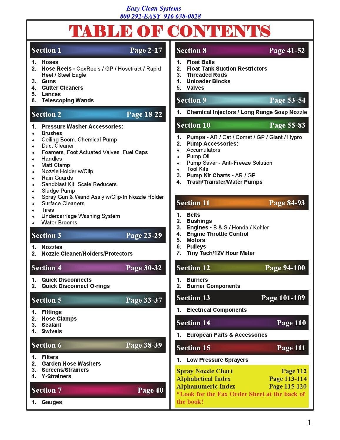 Easy Clean Systems Parts & Accessories Catalog acs by Mark issuu