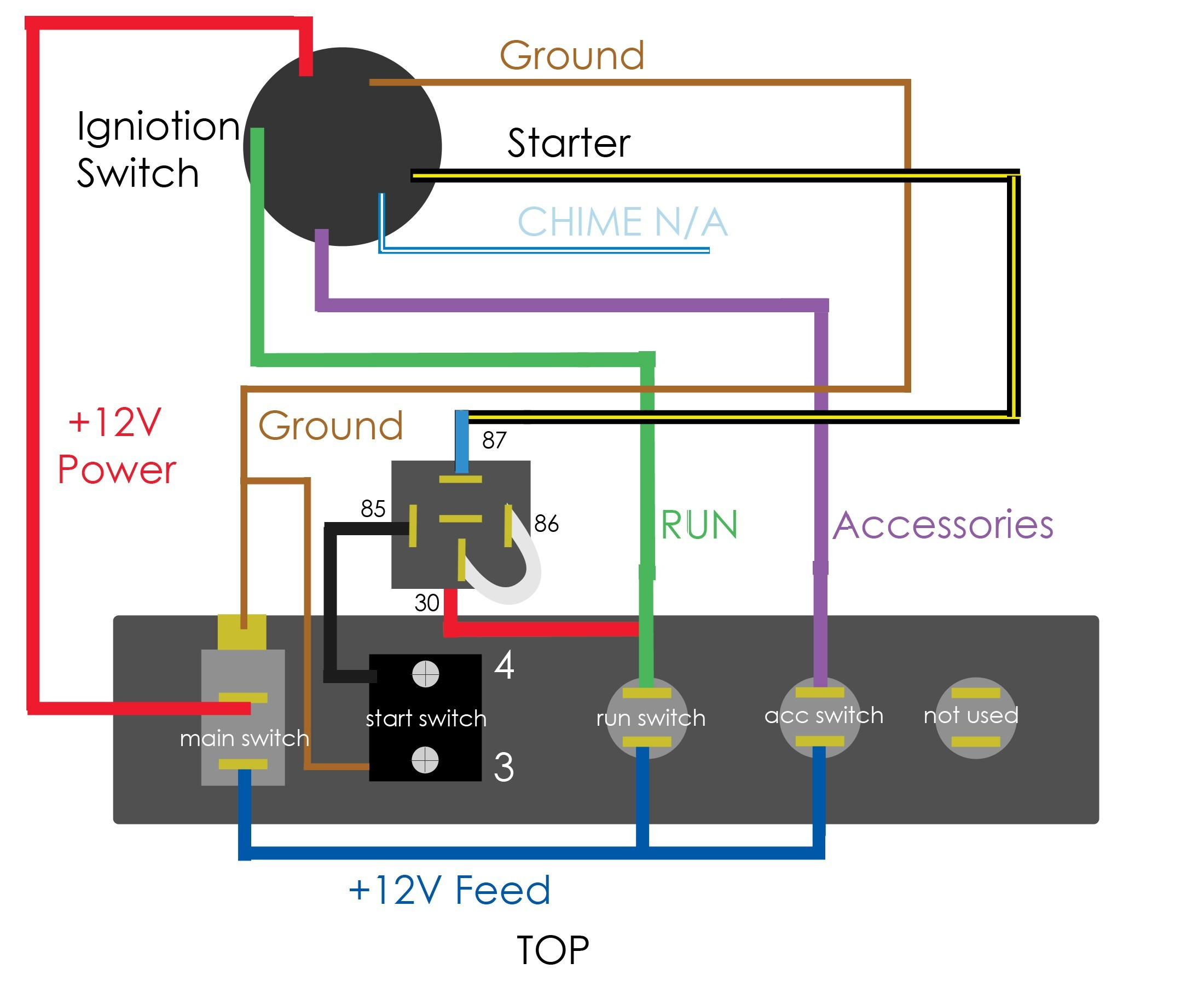 Toyota Push Button Start Wiring Diagram My Own Email Fuse Box Electricity Rh Vehiclewiring Today