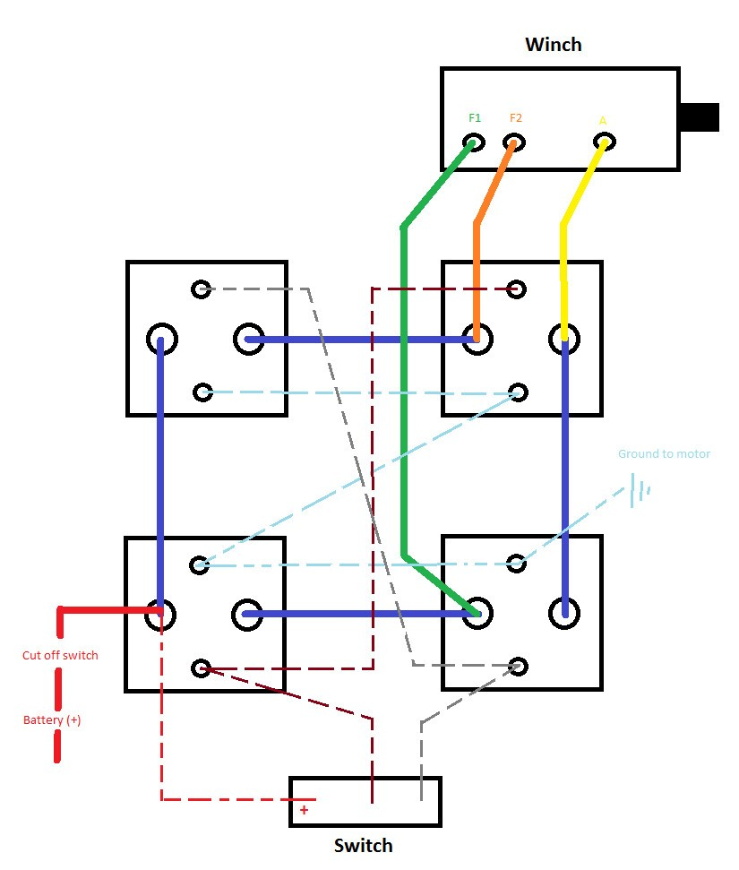 Wiring Diagram For Winch On Truck Relay A Ramsey 12000 C Er Battery Moreover Warn As Well Badlands Pound