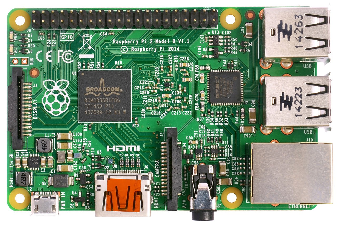 STICKY Getting Started with the Raspberry Pi