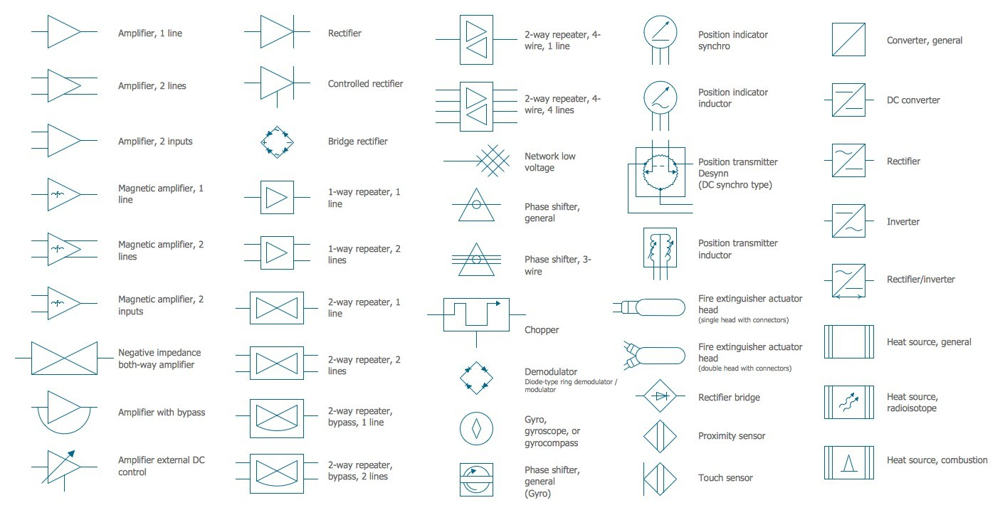 House Wiring Symbols