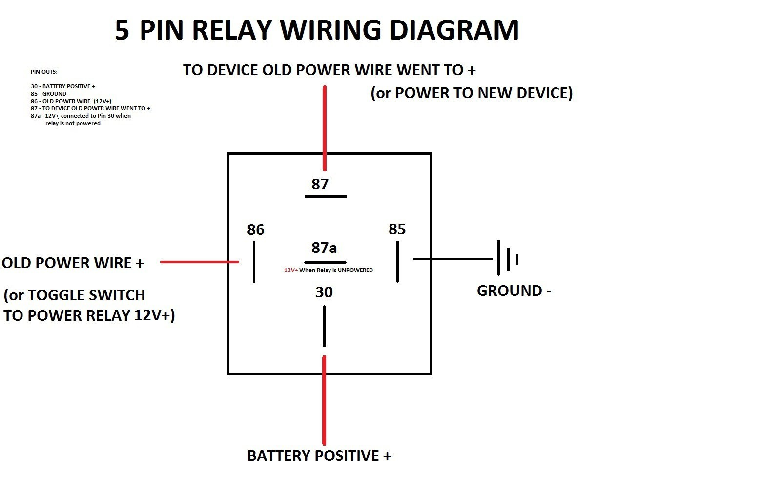 5 pin relay diagram Download 5 Pin Relay Wiring Diagram Unique Bosch 12v Relay Wiring