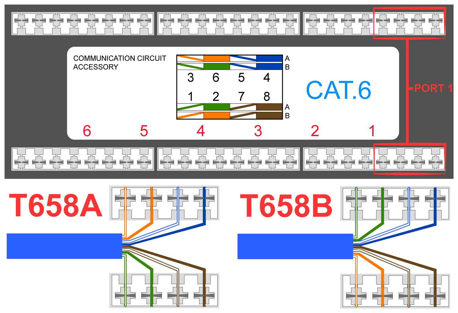 rj45 wiring diagram cat5e awesome wiring diagram image rh mainetreasurechest com Cat 5 Network Wiring Diagram T568B Wiring Diagram