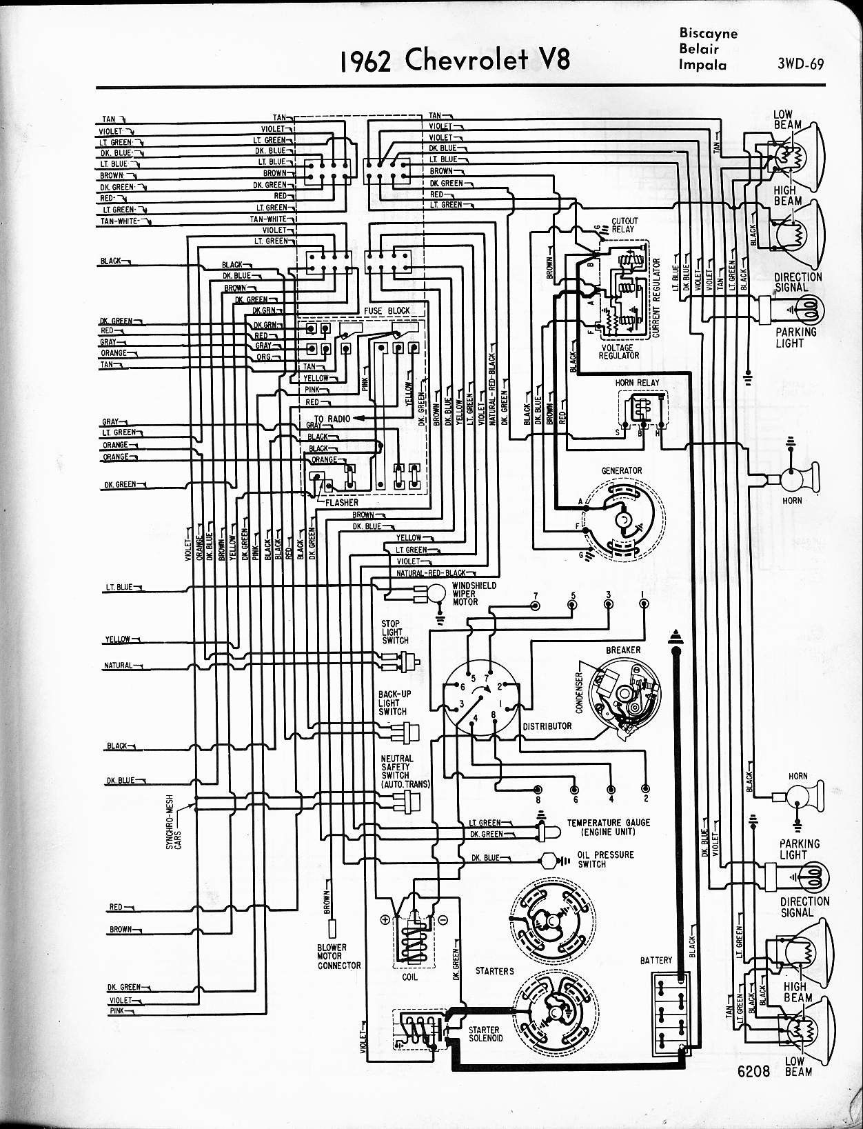 Wiring Diagram for Chevy Starter Motor Refrence 57 65 Chevy Wiring Diagrams