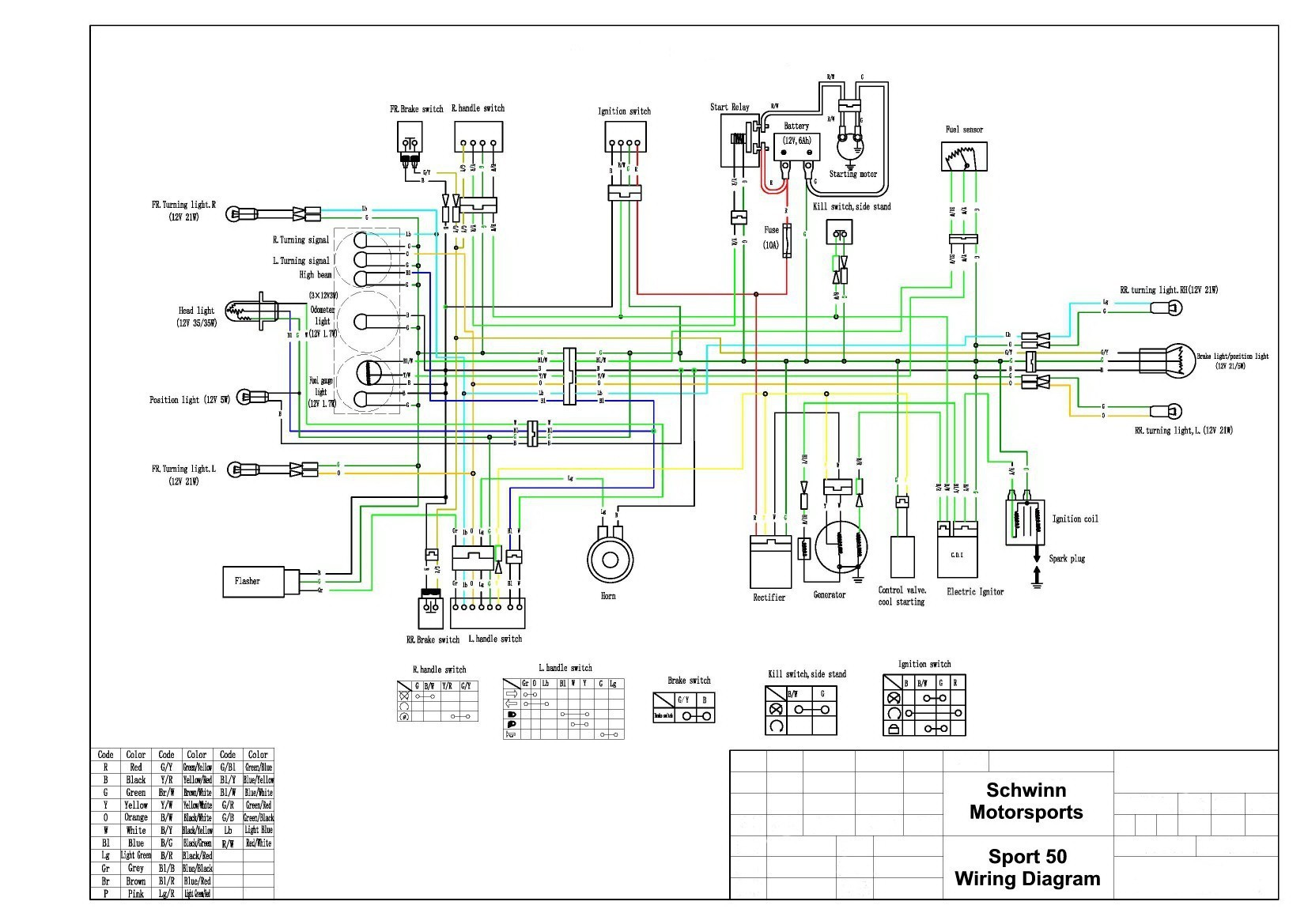 2006 Linhai 260 Atv Ignition Switch Wiring Diagram Free Download Key Scooter Wire Explore Schematic U2022