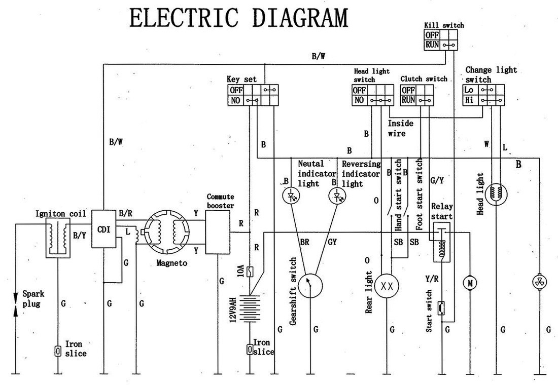 Scooter Wiring Diagram Elegant Image Cdi As Well Atv Furthermore Rh 107 191 48 154