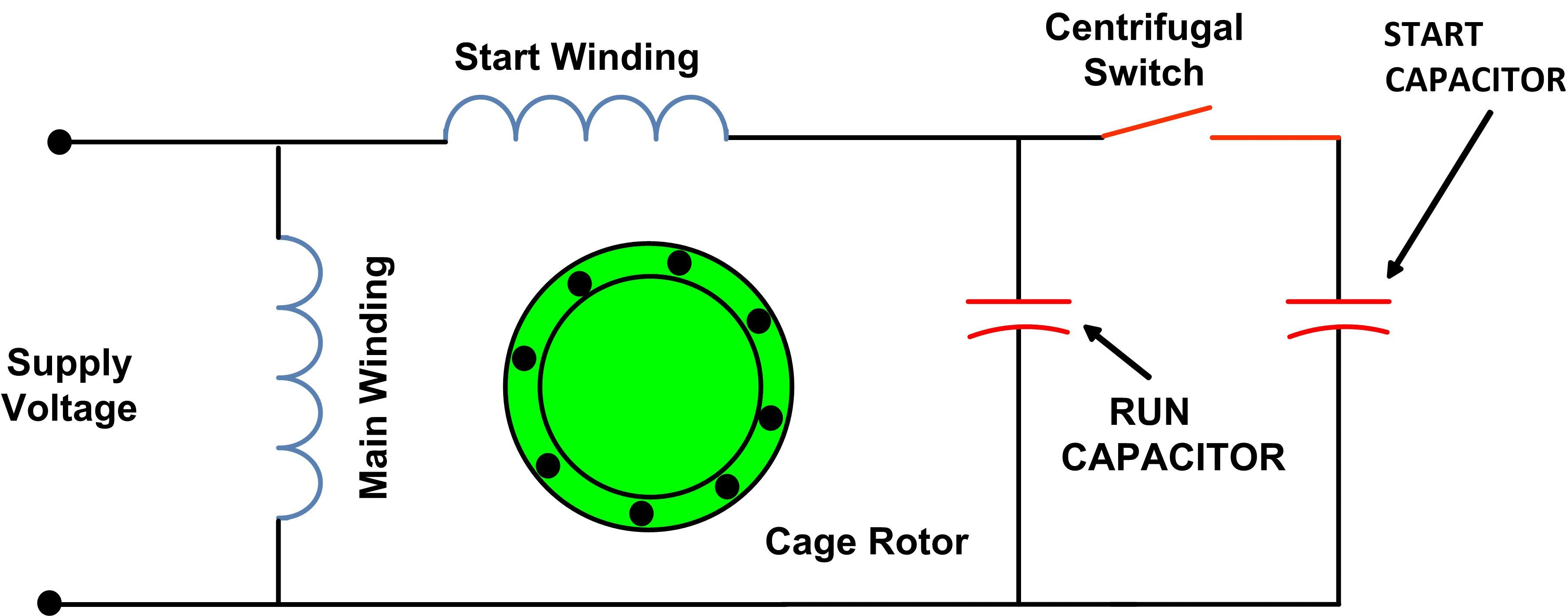 Types Single Phase Induction Motors At Capacitor Start Motor Wiring Diagram  5