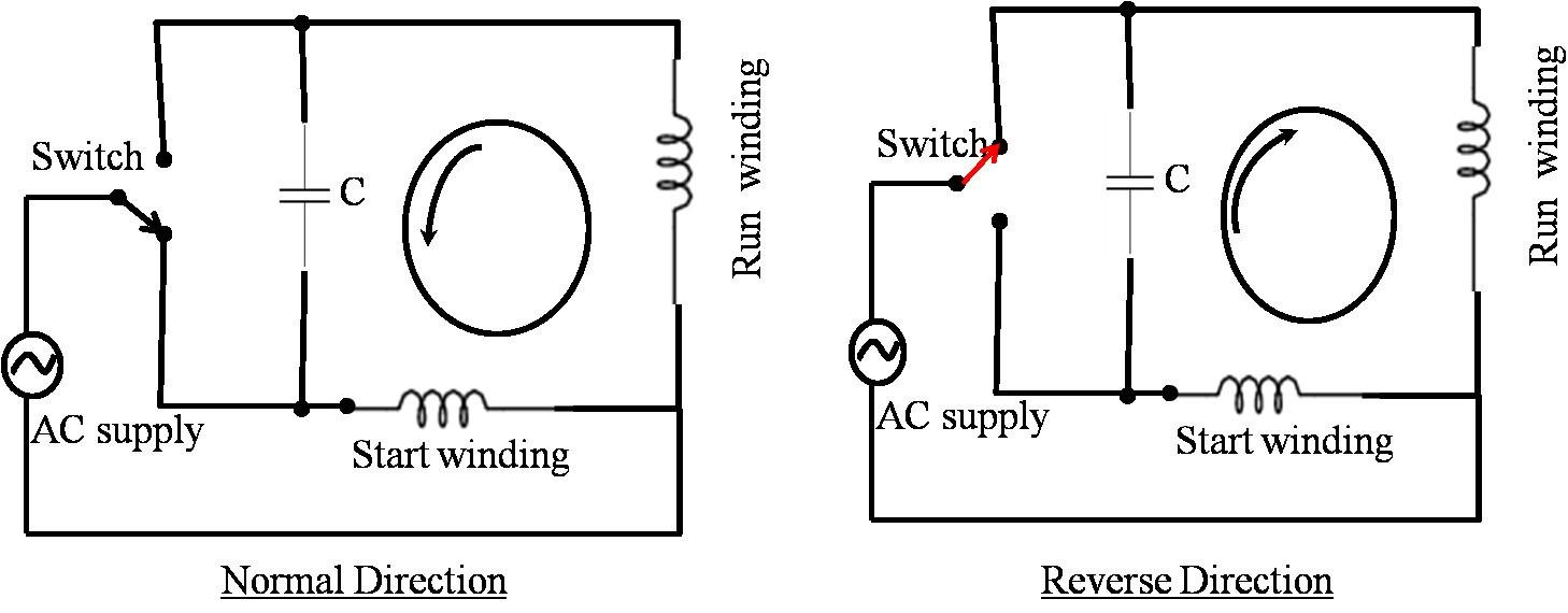 wiring diagram and reversing singlephase splitphase motors wire rh statsrsk co