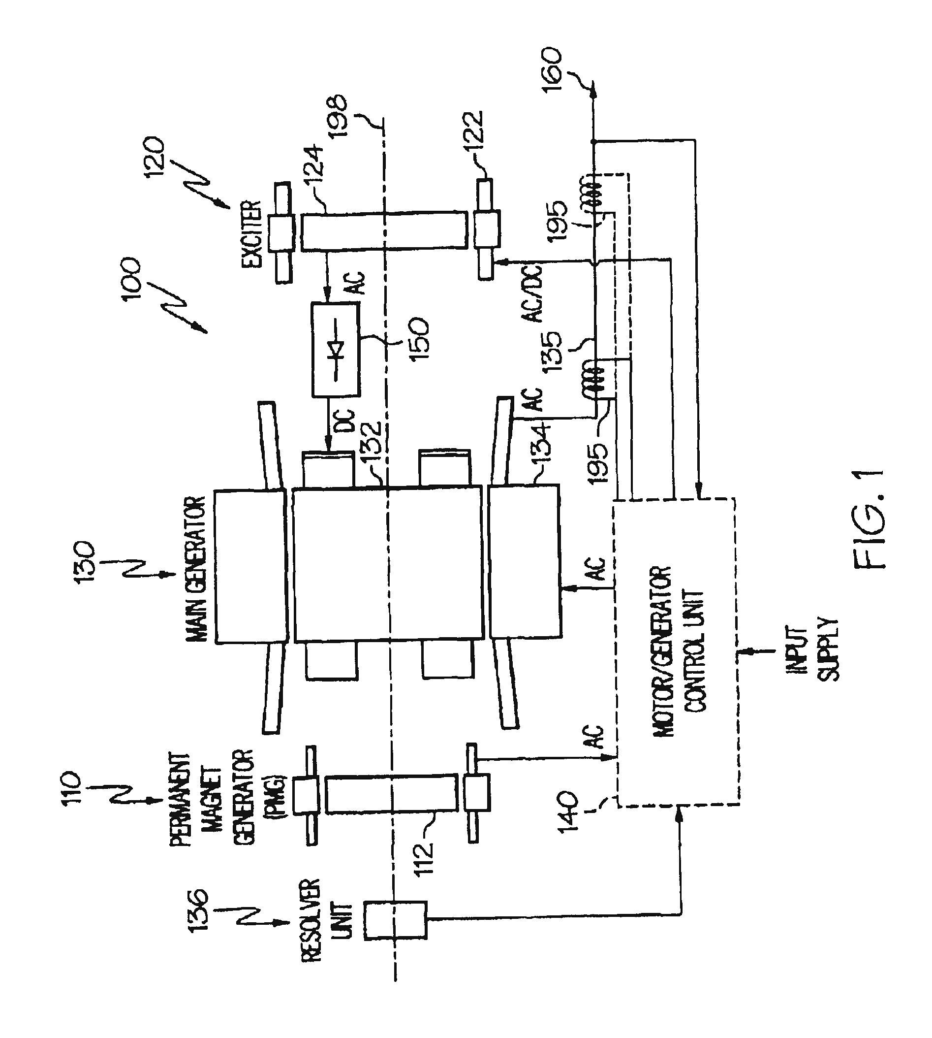 Starter Generator Wiring Diagram Aircraft Inspirationa Fine Engine Starter Diagram Inspiration Electrical Diagram Ideas