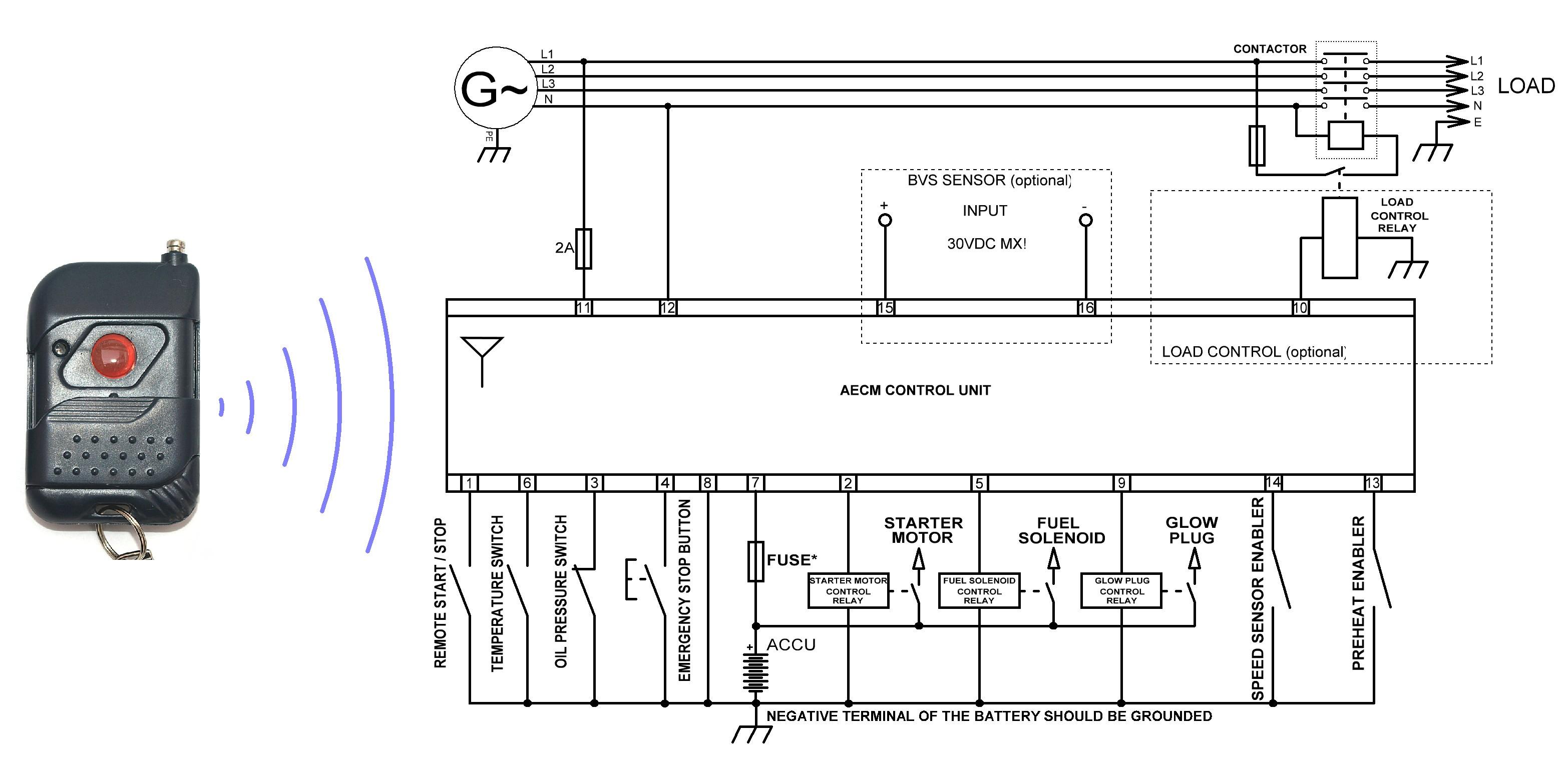 Wiring Diagram Starter Generator New Motor Starter Wiring Diagram Start Stop