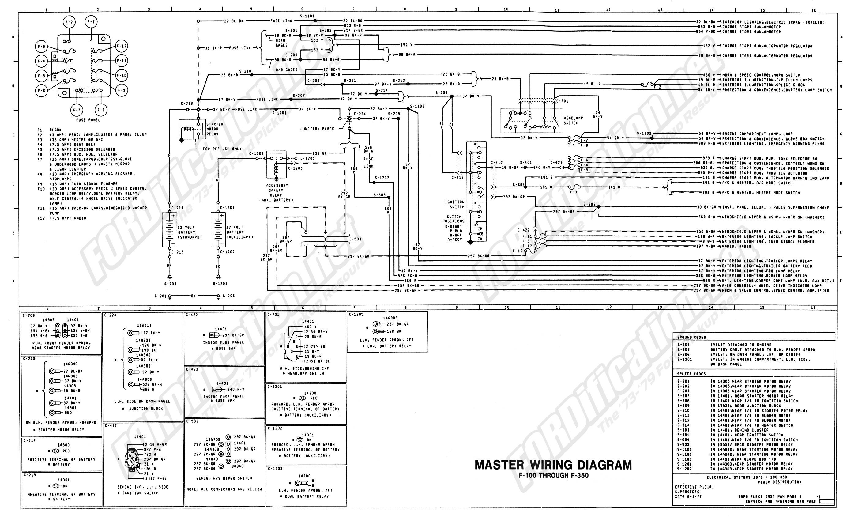 Starter Solenoid Wiring Diagram Ford Inspirational Remote For Car Fresh 79 F150 Truck Enthusiasts Forums