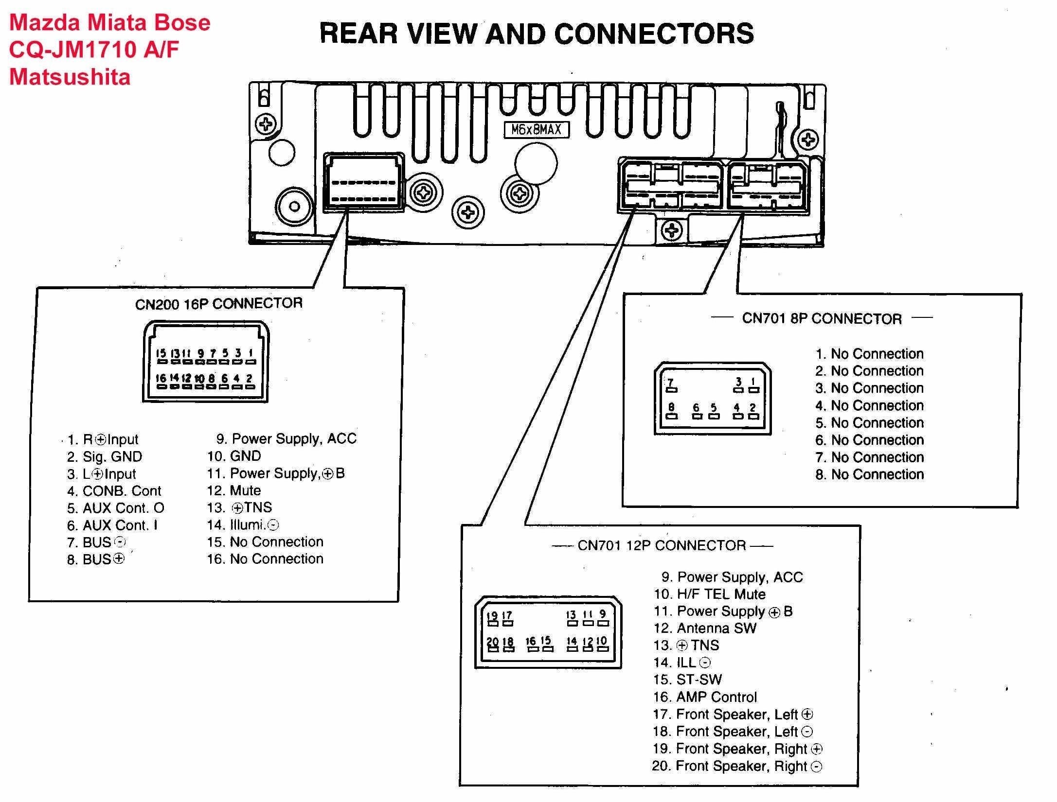 Wiring Diagram for Panasonic Car Stereo Fresh Wiring Diagram for Car Audio System Save 1999 Audi