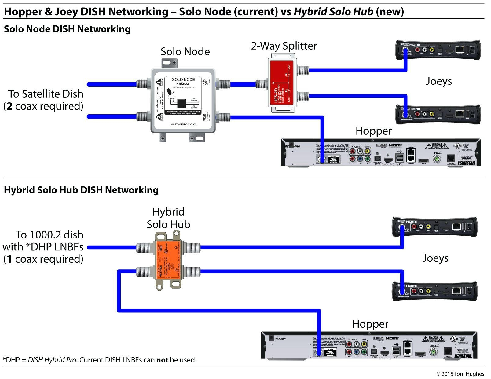 Ethernet House Wiring Diagram Inspirationa Home Network Wiring Diagram Fresh Ethernet Home Network Wiring