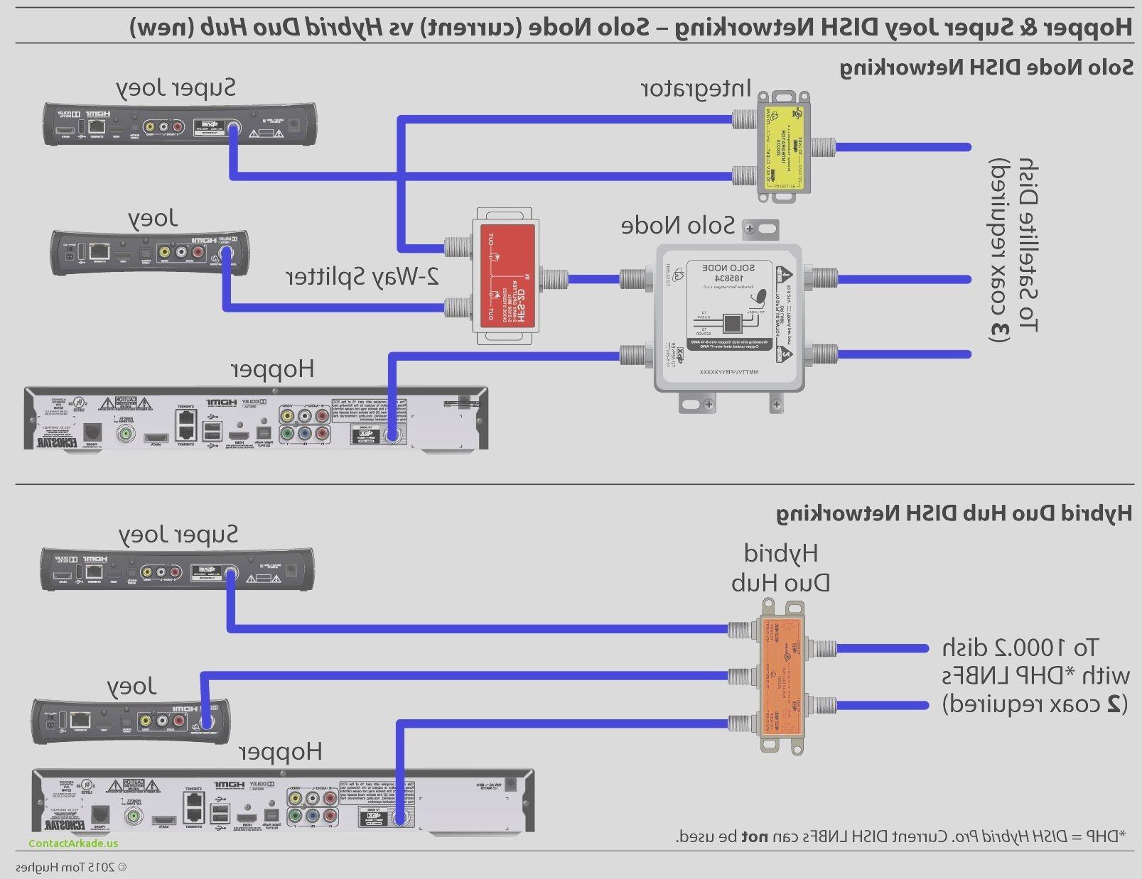 Dish Network Wiring Diagram Fresh Image Super Joey Wiring Diagram Hopper Dish Integrator to