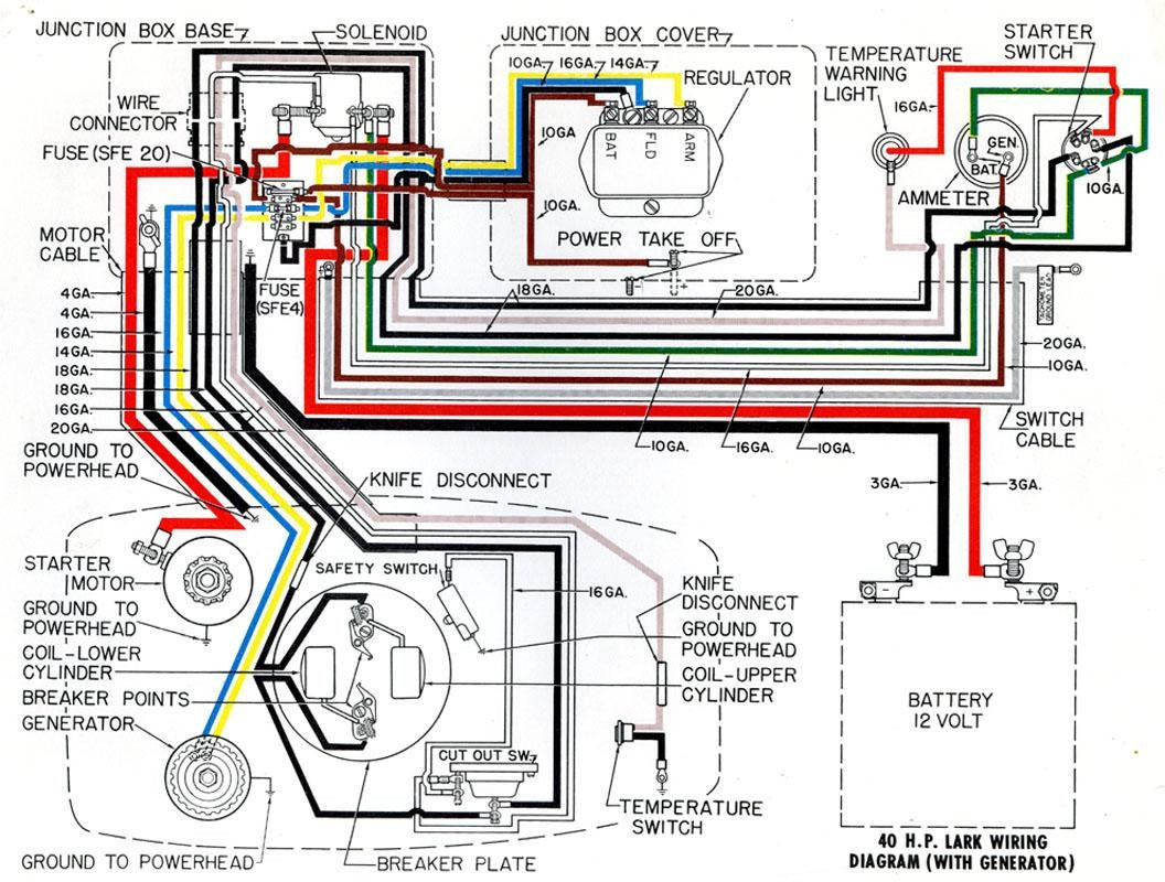 suzuki outboard wiring color codes trusted wiring diagram 2012 chevy truck  wiring diagram suzuki outboard wiring
