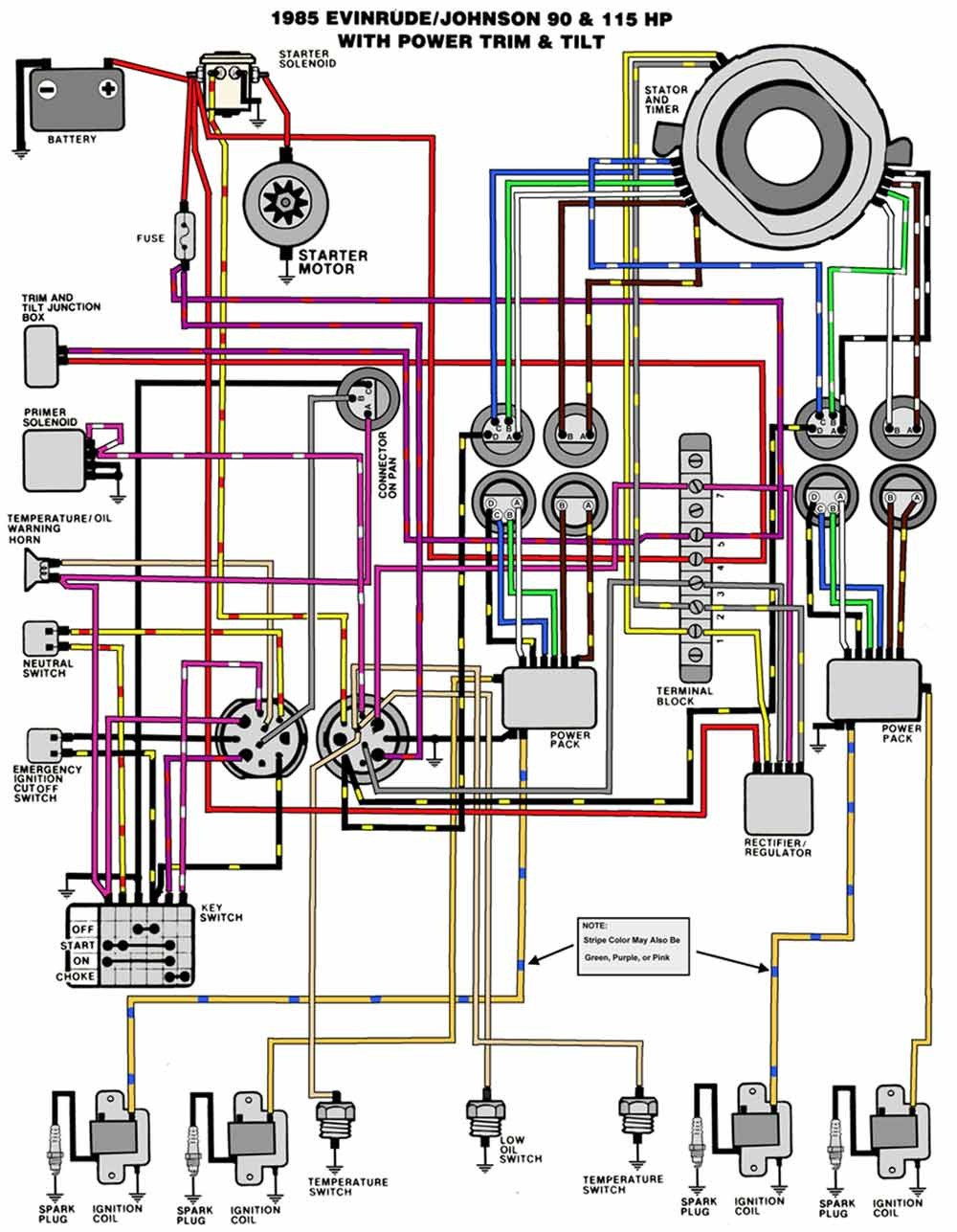 Mercury Outboard Wiring Diagram Schematic Inspirational Car 86 Mercury 35  Hp Wiring Diagram Mastertech Marine Evinrude