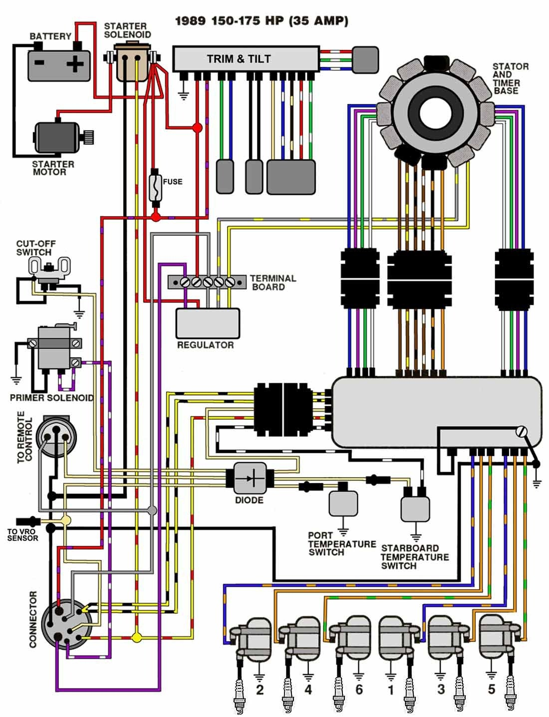 Wiring Diagram Yamaha 150 4 Stroke | New Wiring Resources 2019 on