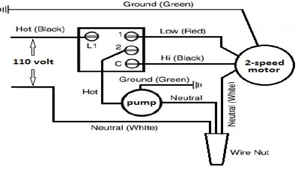 swamp cooler switch wiring diagram evaporative swamp cooler wire rh linxglobal co