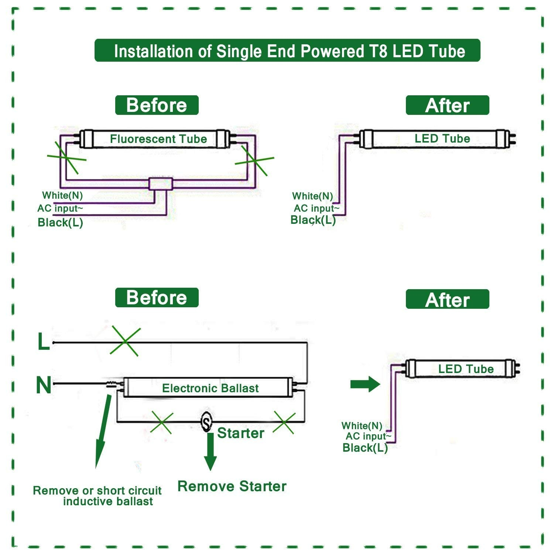Wiring Diagram Led Tube Philips Refrence T8 Led Tube Wiring Diagram Wiring Diagram
