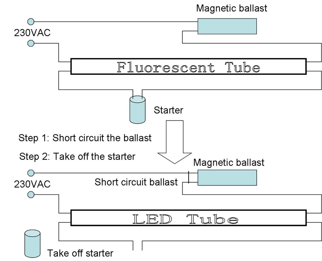 fluorescent light fixture wiring diagram likewise fluorescent light rh 66 42 98 166