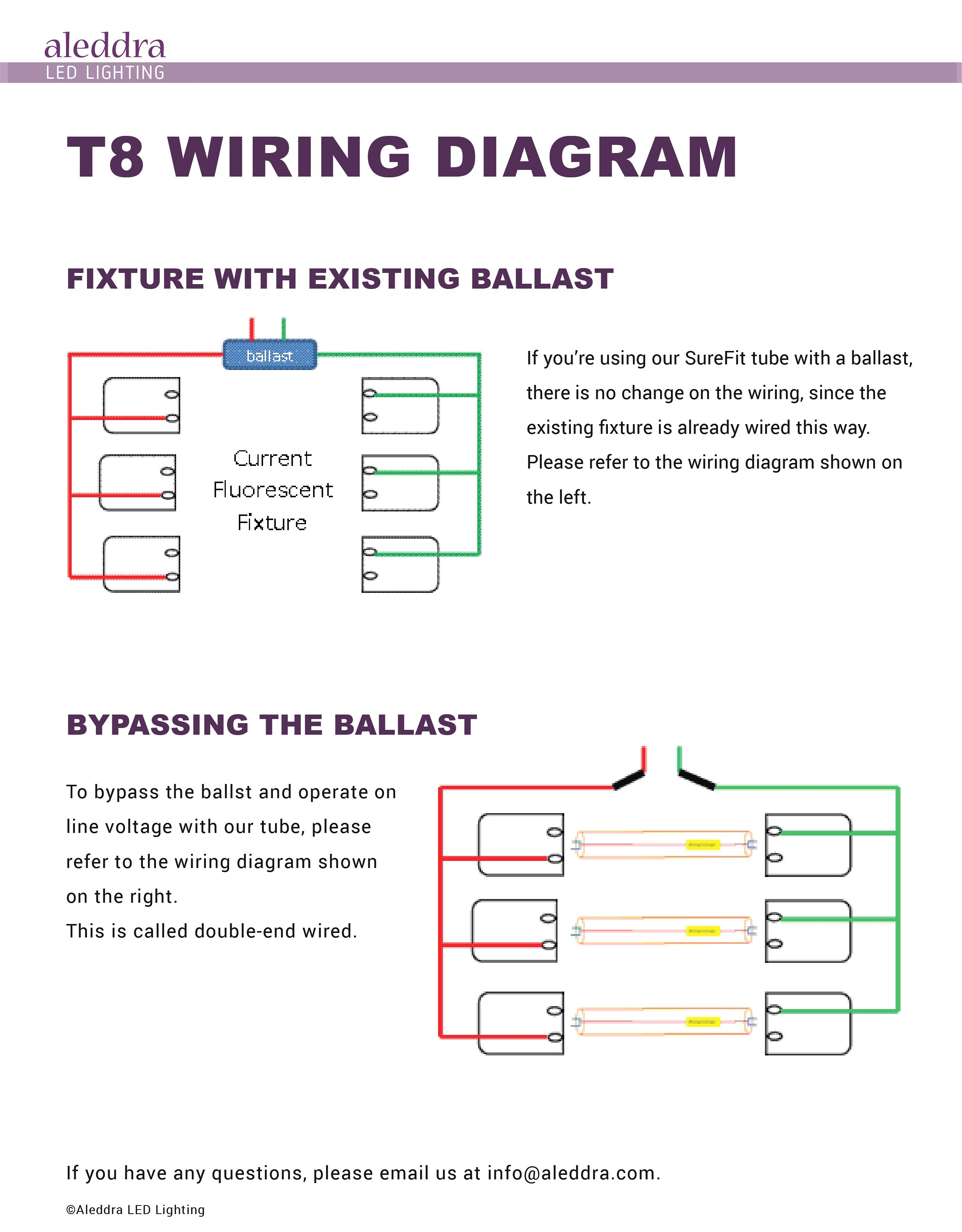Wiring Diagram for Led Tubes Inspirationa Wiring Diagram Led Tube Philips Copy Triad Ballast In T8
