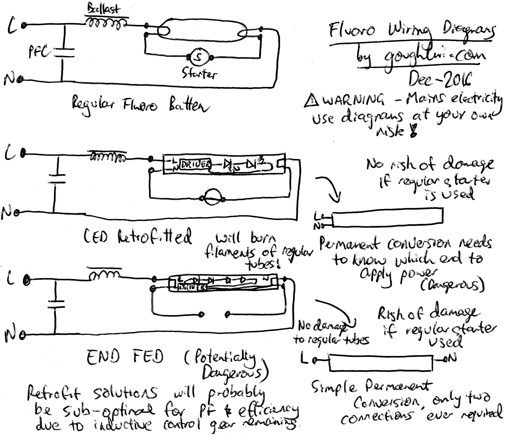 Wiring Diagram for Led Tubes Best Canb2016 Special 3 – Muller Licht 18w 1700lm 4000k T8