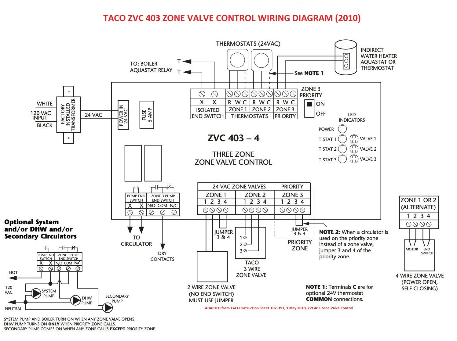 Wire Diagram For Honeywell Zone Valve