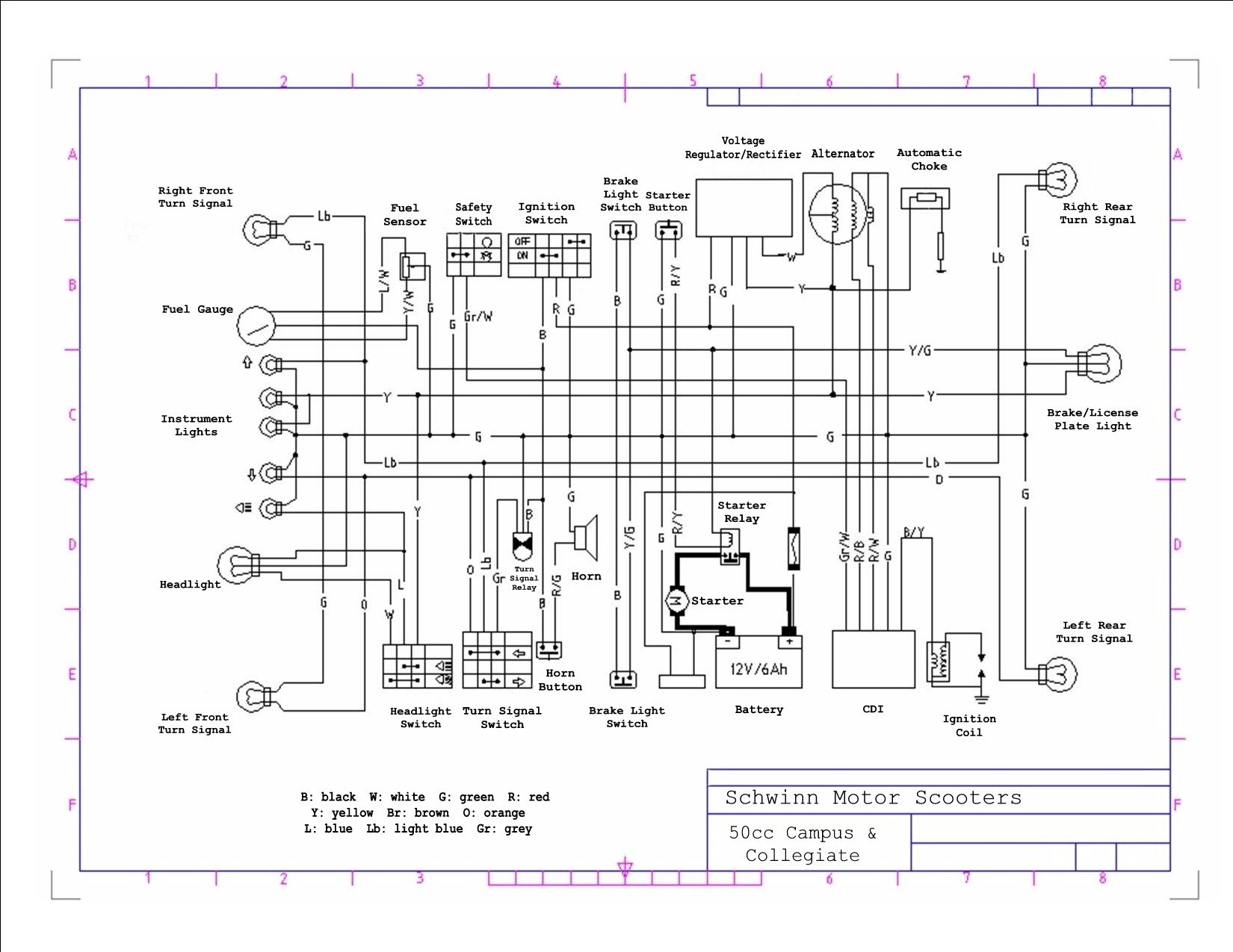 Starter Wiring Diagram For Scooter Wiring Diagram Forward
